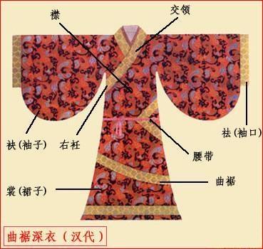 「男は左、女は右」から見る中国の伝統文化